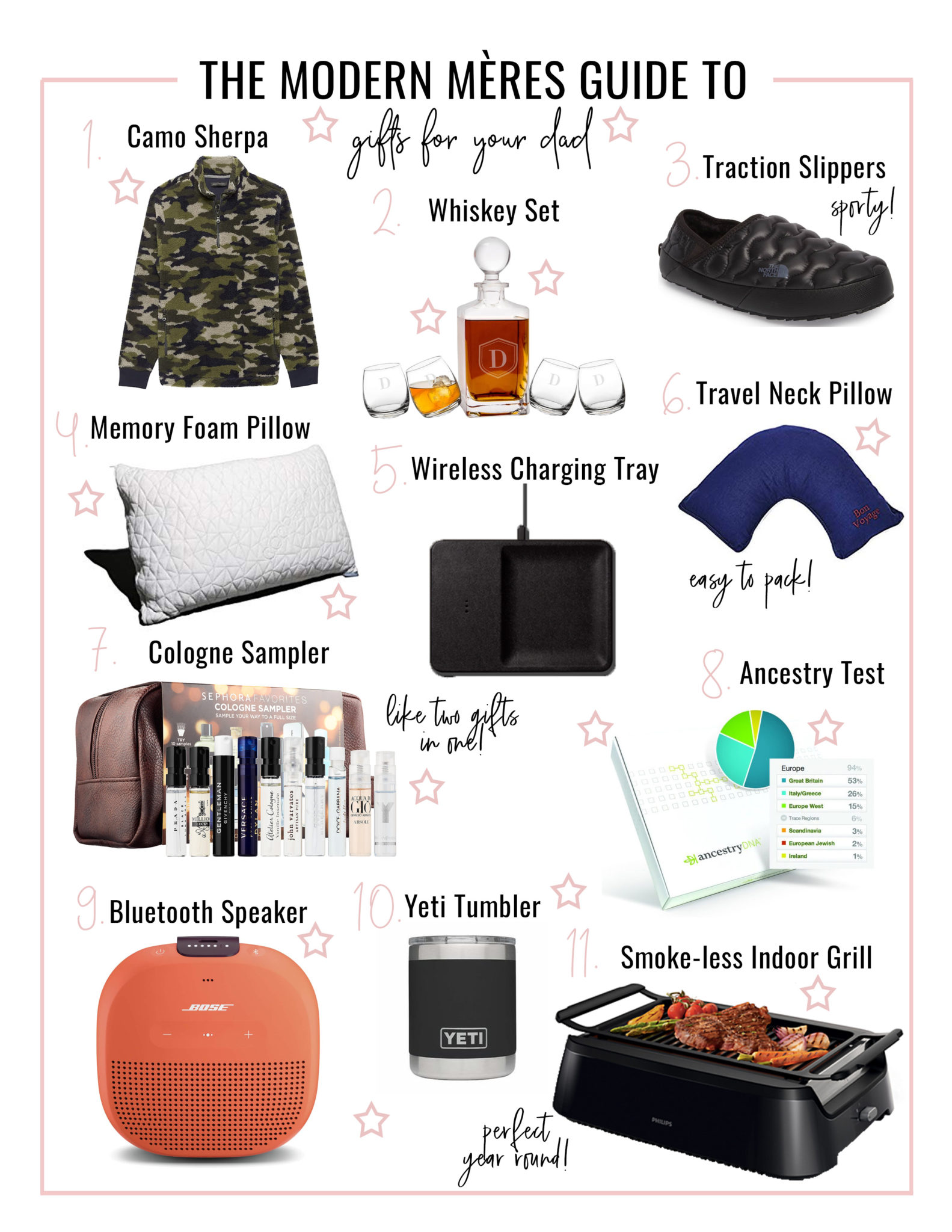 Christmas gift ideas for your dad, brother, uncle, grandpa, father in law