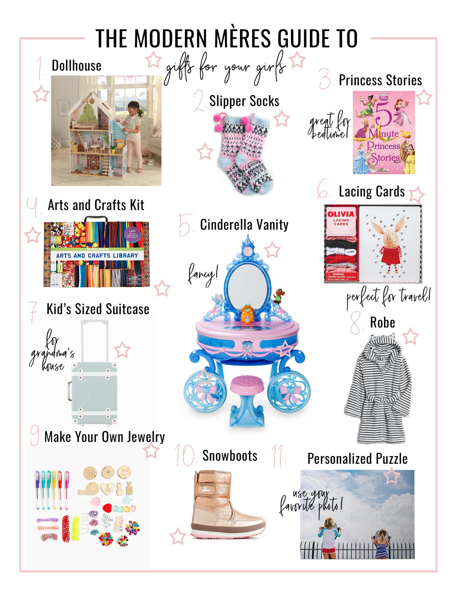 Christmas gift ideas for toddler girls